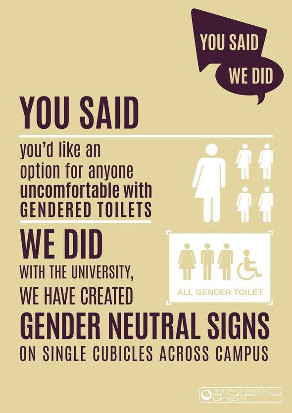 Znaki Gender